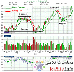 http://www.icasite.info/icasite/post_i/ga_aps/14-investing.png